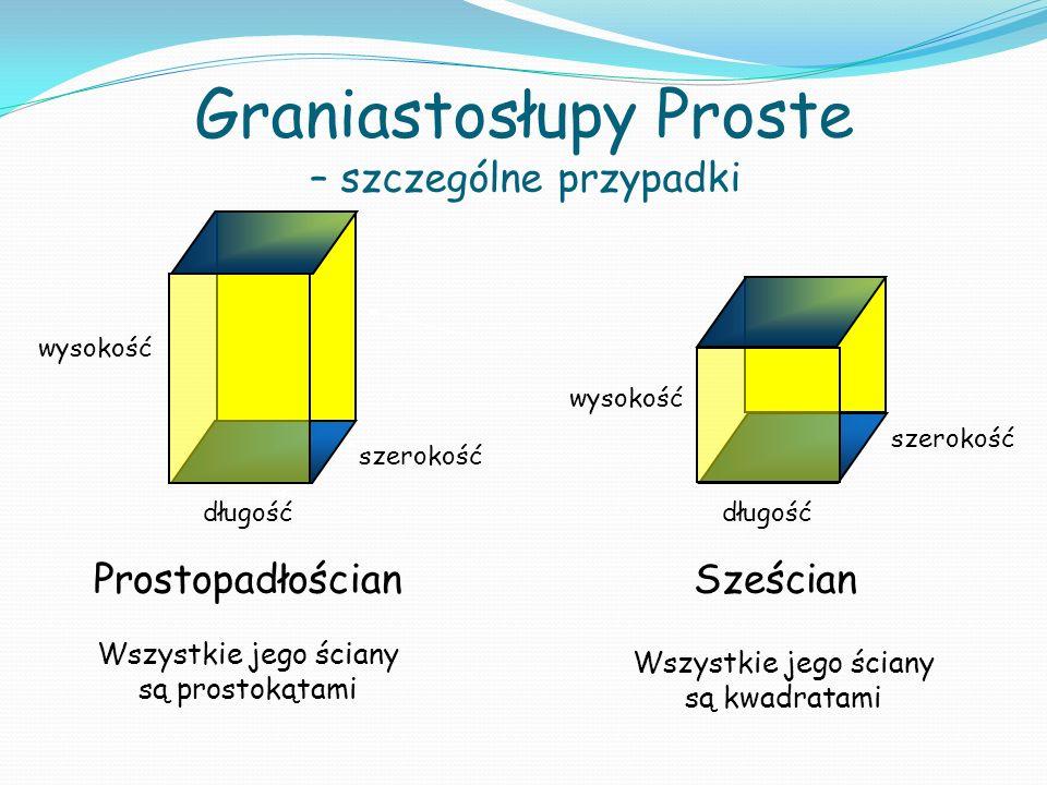 Sześcian Wszystkie jego ściany są prostokątami Wszystkie jego ściany są kwadratami Prostopadłościan wysokość długość szerokość Graniastosłupy Proste – szczególne przypadki wysokość szerokość długość