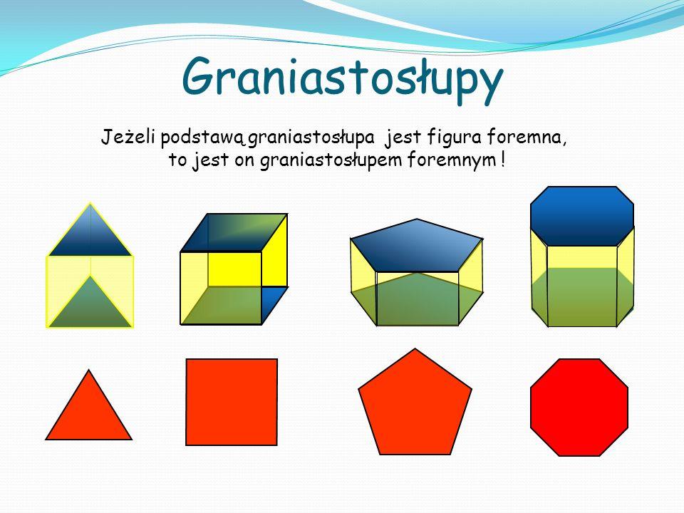 Graniastosłupy Jeżeli podstawą graniastosłupa jest figura foremna, to jest on graniastosłupem foremnym !