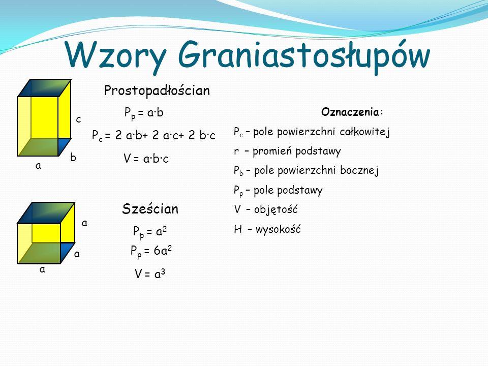 Sześcian Prostopadłościan P c = 2 a·b+ 2 a·c+ 2 b·c V = a·b·c b a c a a a P p = a·b P p = a 2 P p = 6a 2 V = a 3 Wzory Graniastosłupów Oznaczenia: P c – pole powierzchni całkowitej r – promień podstawy P b – pole powierzchni bocznej P p – pole podstawy V – objętość H – wysokość