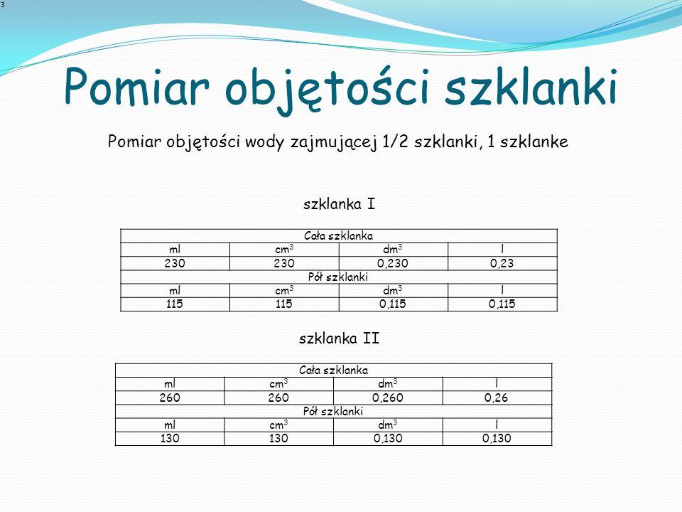 Pomiar objętości szklanki Pomiar objętości wody zajmującej 1/2 szklanki, 1 szklanke szklanka I Cała szklanka mlcm 3 dm 3 l 230 0,2300,23 Pół szklanki