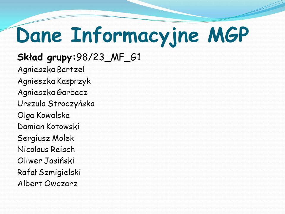 Dane Informacyjne MGP Skład grupy:98/23_MF_G1 Agnieszka Bartzel Agnieszka Kasprzyk Agnieszka Garbacz Urszula Stroczyńska Olga Kowalska Damian Kotowski