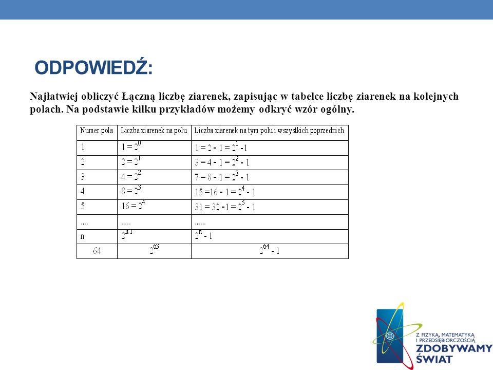 ODPOWIEDŹ: Najłatwiej obliczyć Łączną liczbę ziarenek, zapisując w tabelce liczbę ziarenek na kolejnych polach. Na podstawie kilku przykładów możemy o