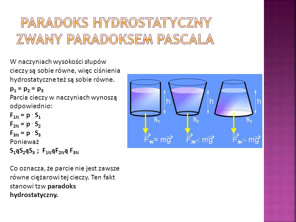 W naczyniach wysokości słupów cieczy są sobie równe, więc ciśnienia hydrostatyczne też są sobie równe. p 1 = p 2 = p 3 Parcia cieczy w naczyniach wyno