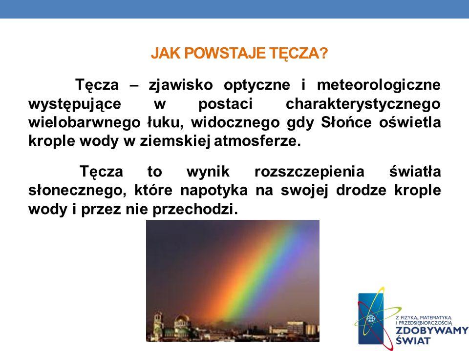 JAK POWSTAJE TĘCZA? Tęcza – zjawisko optyczne i meteorologiczne występujące w postaci charakterystycznego wielobarwnego łuku, widocznego gdy Słońce oś