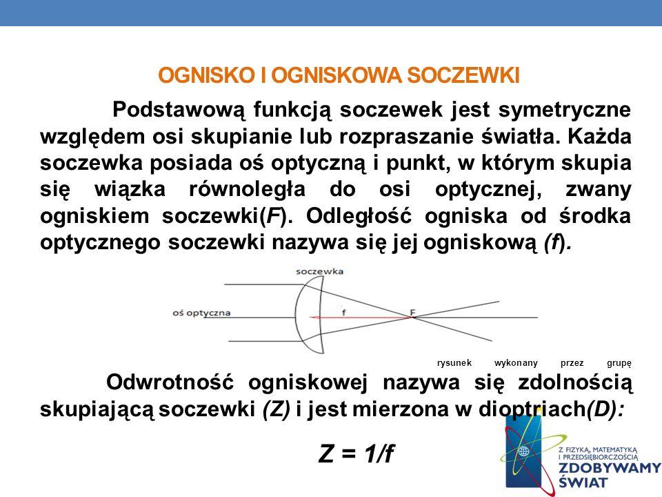 OGNISKO I OGNISKOWA SOCZEWKI Podstawową funkcją soczewek jest symetryczne względem osi skupianie lub rozpraszanie światła.