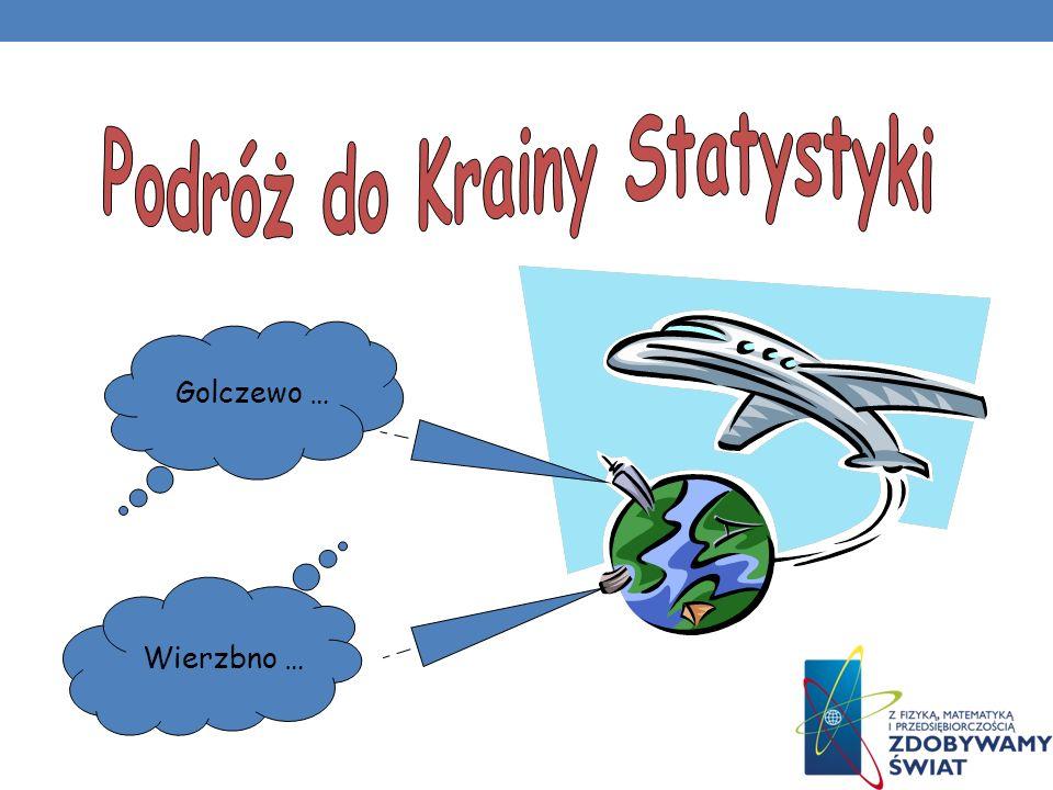 Plan pracy MGP Gimnazjum w Wierzbnie zaprasza do współpracy Gimnazjum w Golczewie Wybieramy temat projektowy Opis statystyczny klasy Opracowujemy i przeprowadzamy ankietę, analizujemy pytania, wykonujemy obliczenia, tabele, diagramy