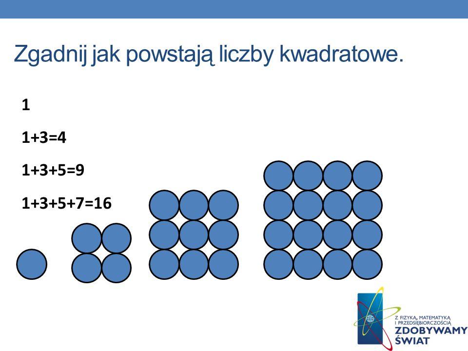 Zgadnij jak powstają liczby kwadratowe. 1 1+3=4 1+3+5=9 1+3+5+7=16
