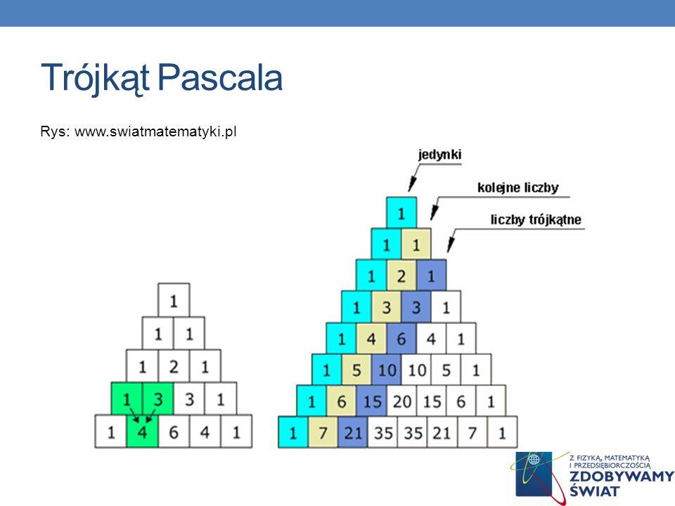 Trójkąt Pascala Rys: www.swiatmatematyki.pl