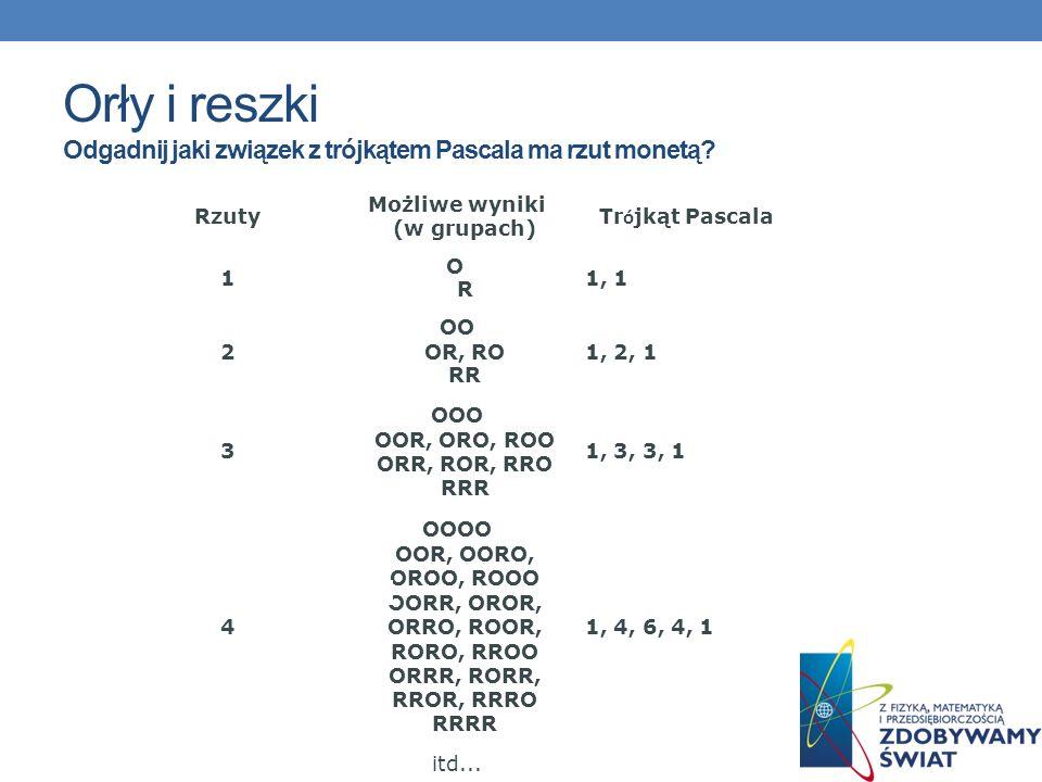 Rzuty Możliwe wyniki (w grupach) Tr ó jkąt Pascala 1 OROR 1, 1 2 OO OR, RO RR 1, 2, 1 3 OOO OOR, ORO, ROO ORR, ROR, RRO RRR 1, 3, 3, 1 4 OOOO OOR, OOR