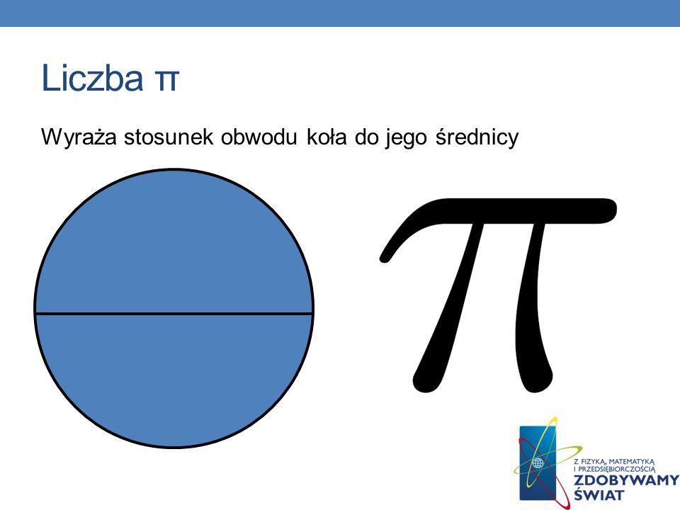 Liczba π Wyraża stosunek obwodu koła do jego średnicy
