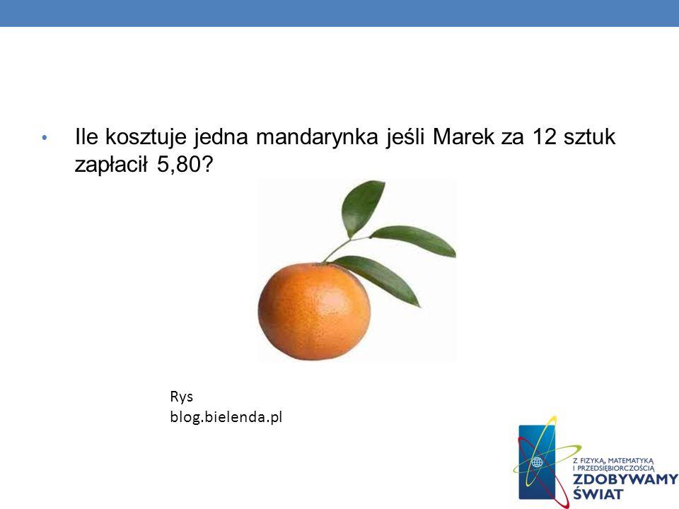 Ile kosztuje jedna mandarynka jeśli Marek za 12 sztuk zapłacił 5,80? Rys blog.bielenda.pl