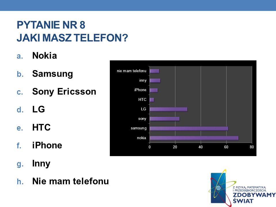 PYTANIE NR 8 JAKI MASZ TELEFON? a. Nokia b. Samsung c. Sony Ericsson d. LG e. HTC f. iPhone g. Inny h. Nie mam telefonu