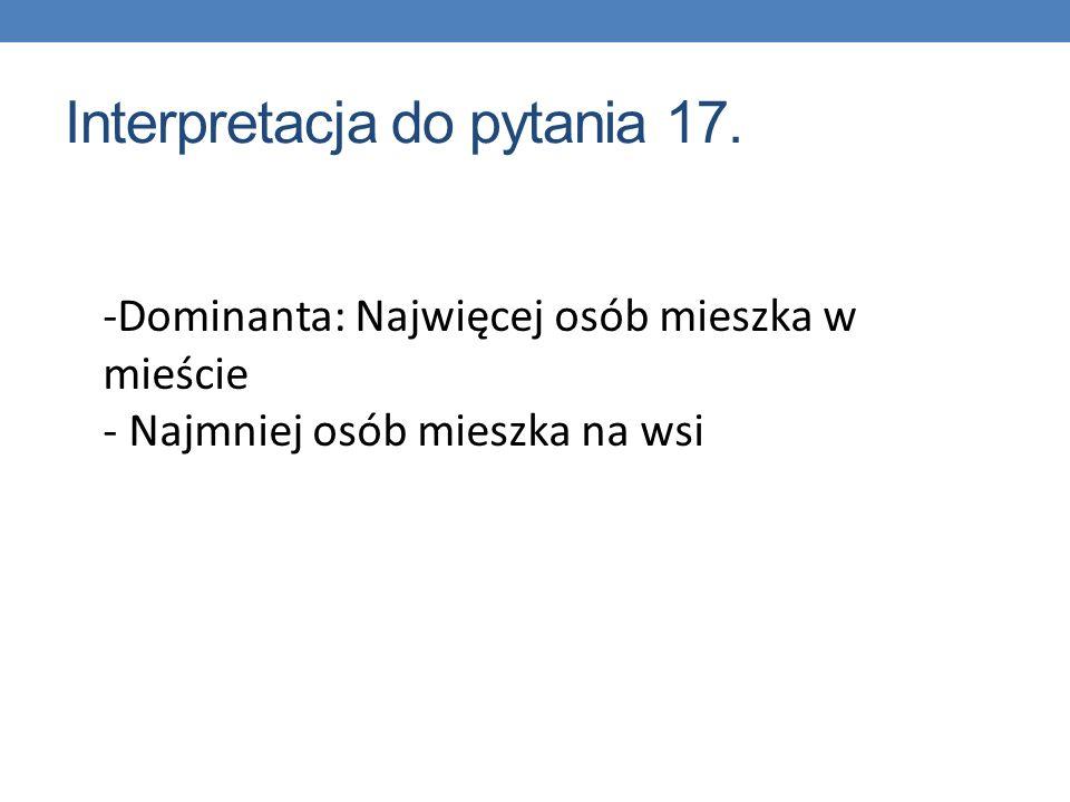Interpretacja do pytania 17. -Dominanta: Najwięcej osób mieszka w mieście - Najmniej osób mieszka na wsi