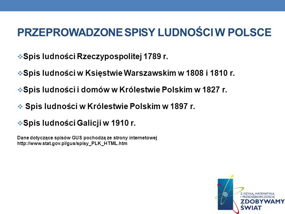 PRZEPROWADZONE SPISY LUDNOŚCI W POLSCE Spis ludności Rzeczypospolitej 1789 r. Spis ludności w Księstwie Warszawskim w 1808 i 1810 r. Spis ludności i d