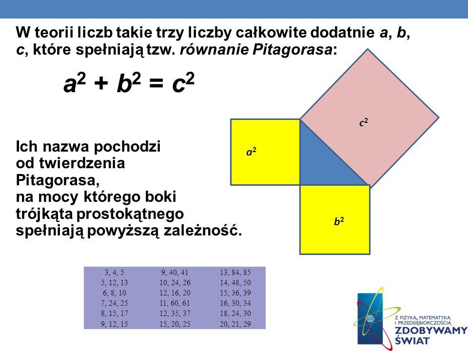 W teorii liczb takie trzy liczby całkowite dodatnie a, b, c, które spełniają tzw. równanie Pitagorasa: a 2 + b 2 = c 2 Ich nazwa pochodzi od twierdzen