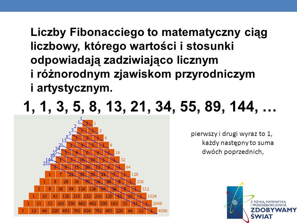 Liczby Fibonacciego to matematyczny ciąg liczbowy, którego wartości i stosunki odpowiadają zadziwiająco licznym i różnorodnym zjawiskom przyrodniczym