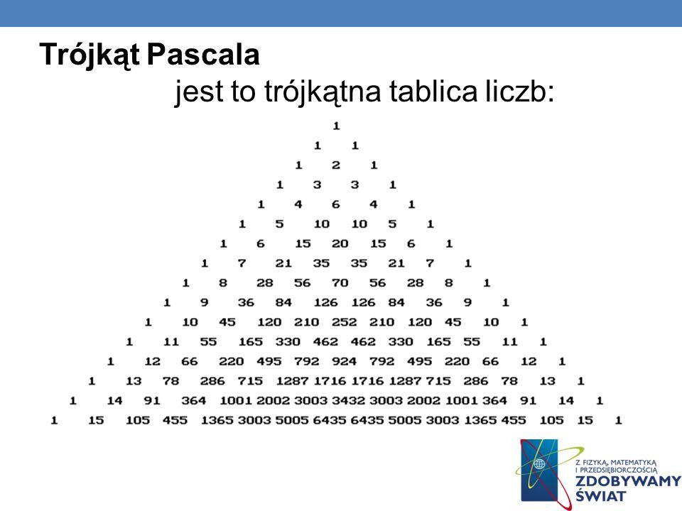 Trójkąt Pascala jest to trójkątna tablica liczb: