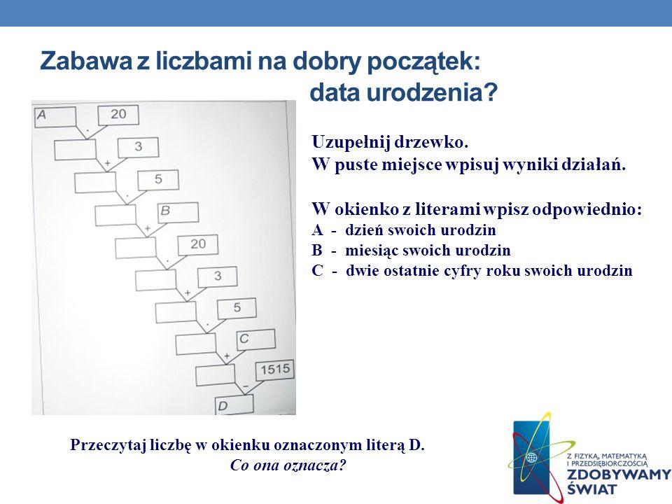 Zabawa z liczbami na dobry początek: data urodzenia? Uzupełnij drzewko. W puste miejsce wpisuj wyniki działań. W okienko z literami wpisz odpowiednio: