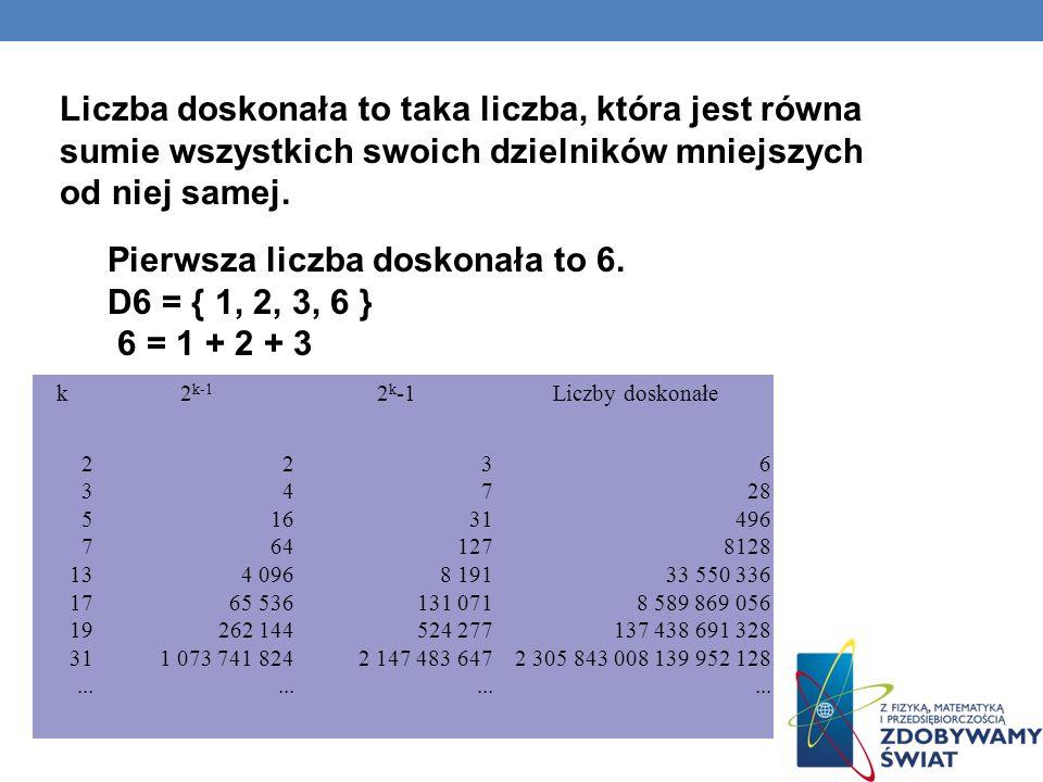 Liczba doskonała to taka liczba, która jest równa sumie wszystkich swoich dzielników mniejszych od niej samej. Pierwsza liczba doskonała to 6. D6 = {