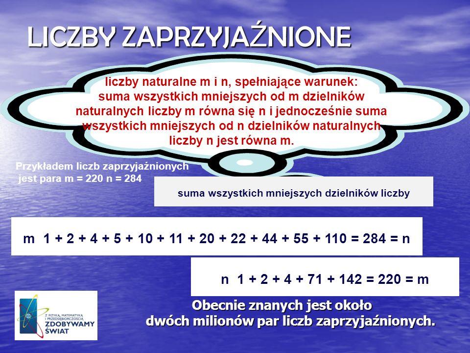 LICZBY ZAPRZYJA Ź NIONE Obecnie znanych jest około dwóch milionów par liczb zaprzyjaźnionych. m 1 + 2 + 4 + 5 + 10 + 11 + 20 + 22 + 44 + 55 + 110 = 28