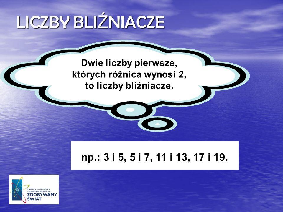 LICZBY BLI Ź NIACZE np.: 3 i 5, 5 i 7, 11 i 13, 17 i 19. Dwie liczby pierwsze, których różnica wynosi 2, to liczby bliźniacze.