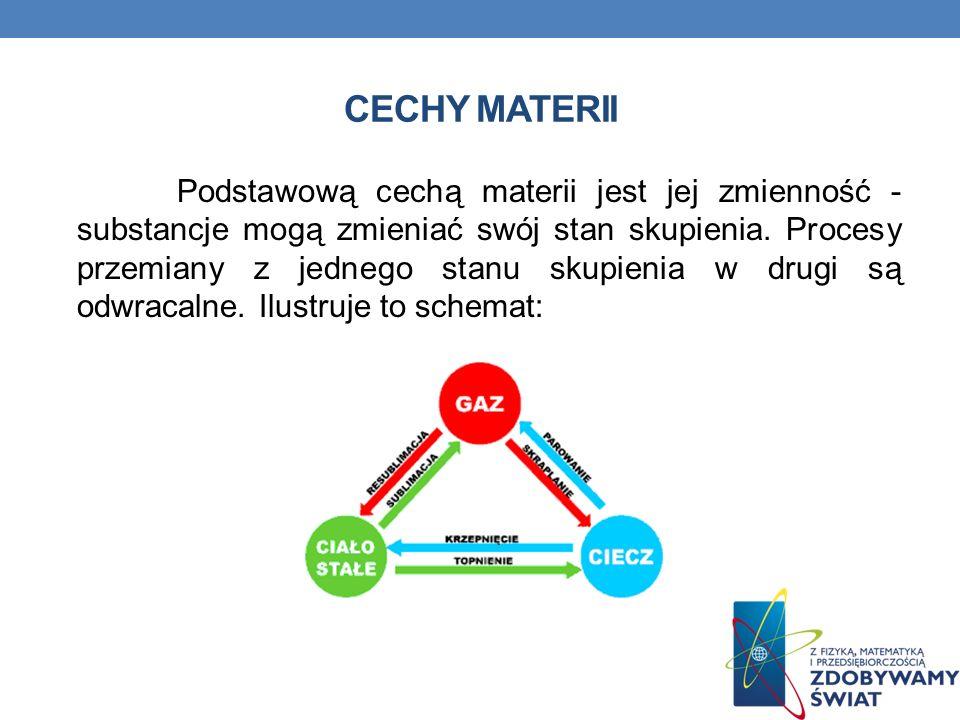 CECHY MATERII Podstawową cechą materii jest jej zmienność - substancje mogą zmieniać swój stan skupienia.