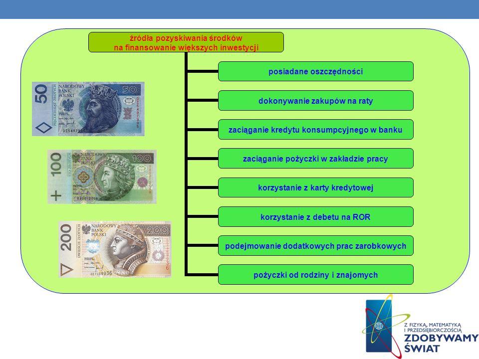 Budżet domowy określa, w sposób klarowny i zrozumiały, możliwości finansowe każdej rodziny lub jednostki.