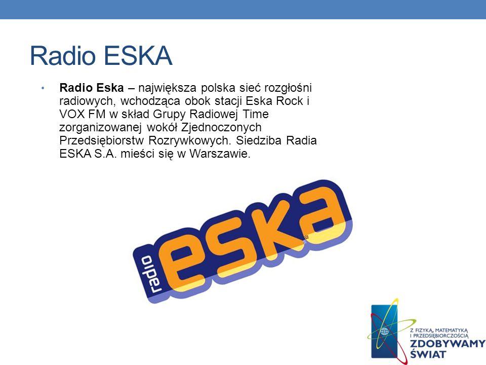 Radio RMF FM RMF FM (Radio Muzyka Fakty), pierwotnie: Radio Małopolska Fun – pierwsza ogólnopolska komercyjna stacja radiowa, obecnie nadająca w formacie radiowym CHR/Hot AC[2].