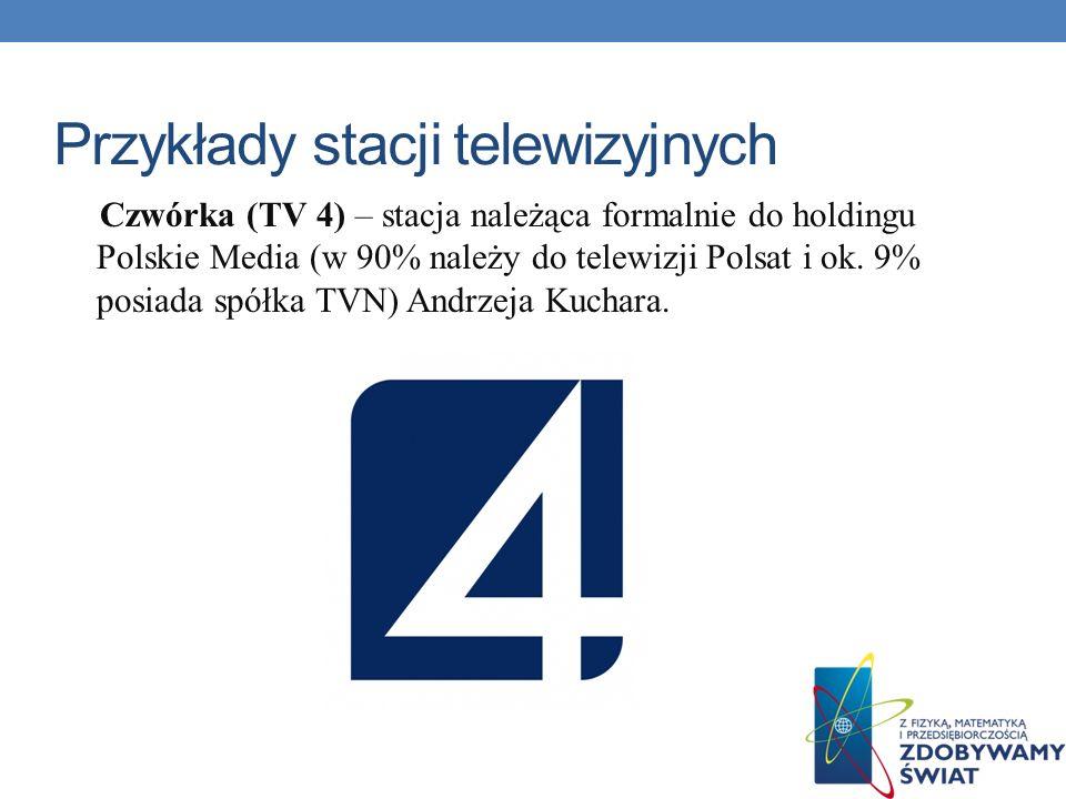 Przykłady stacji telewizyjnych Polsat Play – kanał lifestylowy Telewizji Polsat skierowany głównie do mężczyzn.