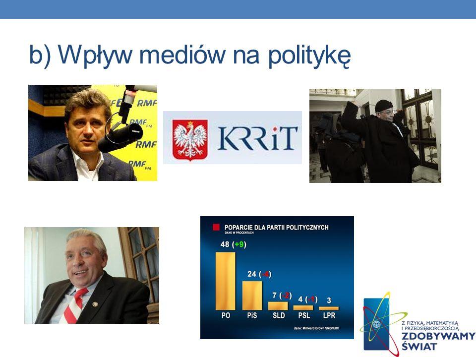 Blogi polityczne