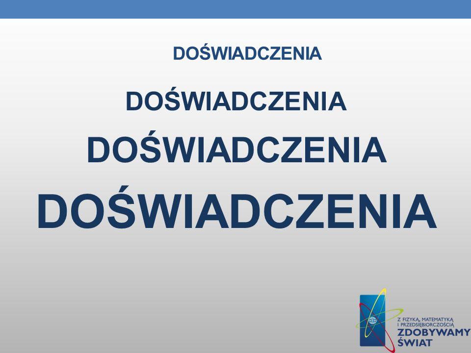 NAWIĄZANIE WSPÓŁPRACY Po nawiązaniu kontaktu z grupą ze Szczecina podzieliliśmy się z nimi naszymi sugestiami w sprawie wyboru tematu projektowego.