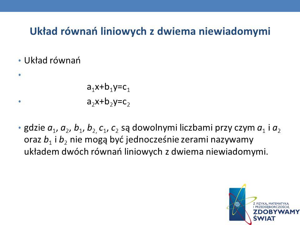 Układ równań liniowych z dwiema niewiadomymi Układ równań a 1 x+b 1 y=c 1 a 2 x+b 2 y=c 2 gdzie a 1, a 2, b 1, b 2, c 1, c 2 są dowolnymi liczbami prz