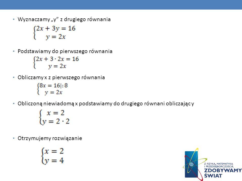 Wyznaczamy y z drugiego równania Podstawiamy do pierwszego równania Obliczamy x z pierwszego równania Obliczoną niewiadomą x podstawiamy do drugiego r