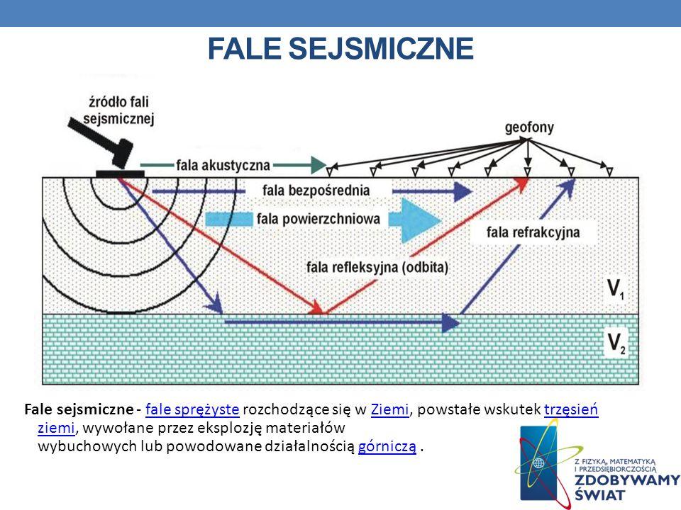 FALE SEJSMICZNE Fale sejsmiczne - fale sprężyste rozchodzące się w Ziemi, powstałe wskutek trzęsień ziemi, wywołane przez eksplozję materiałówfale spr