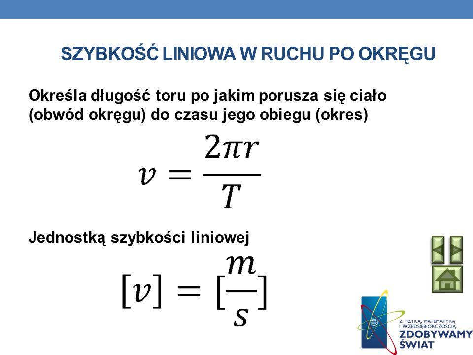 SZYBKOŚĆ LINIOWA W RUCHU PO OKRĘGU Określa długość toru po jakim porusza się ciało (obwód okręgu) do czasu jego obiegu (okres) Jednostką szybkości lin