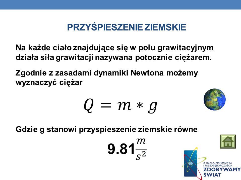 PRZYŚPIESZENIE ZIEMSKIE Na każde ciało znajdujące się w polu grawitacyjnym działa siła grawitacji nazywana potocznie ciężarem. Zgodnie z zasadami dyna