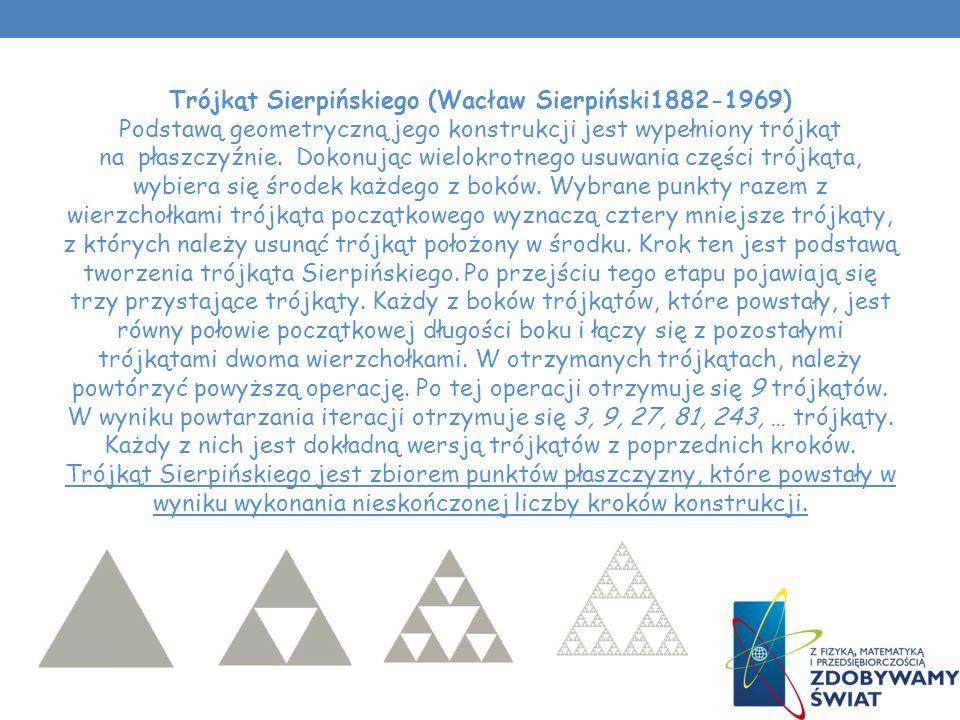 Trójkąt Sierpińskiego (Wacław Sierpiński1882-1969) Podstawą geometryczną jego konstrukcji jest wypełniony trójkąt na płaszczyźnie.