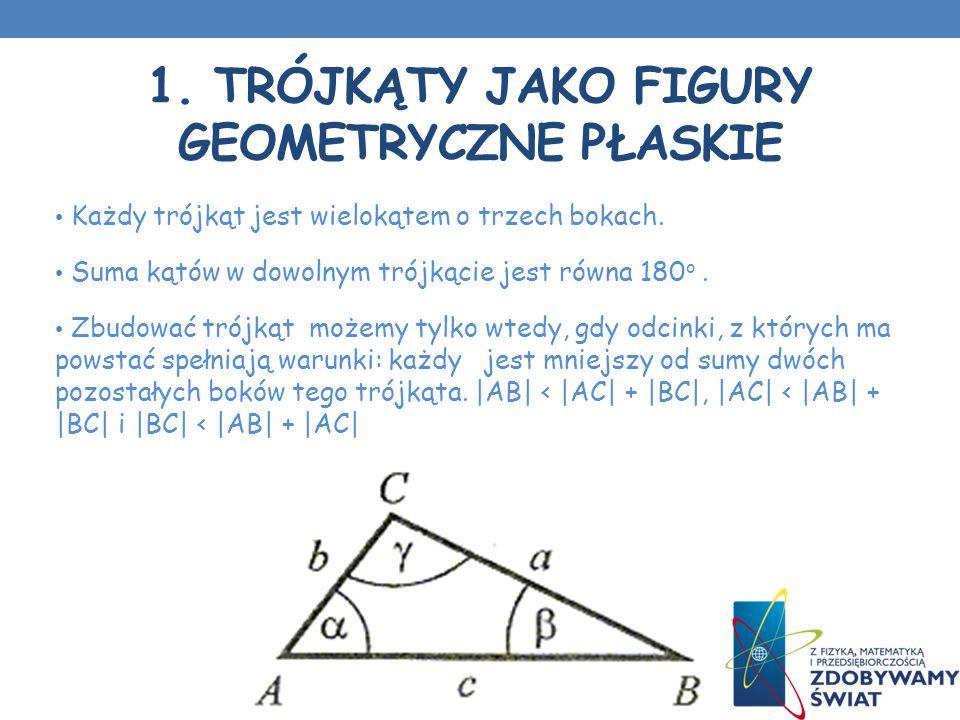 1.TRÓJKĄTY JAKO FIGURY GEOMETRYCZNE PŁASKIE Każdy trójkąt jest wielokątem o trzech bokach.
