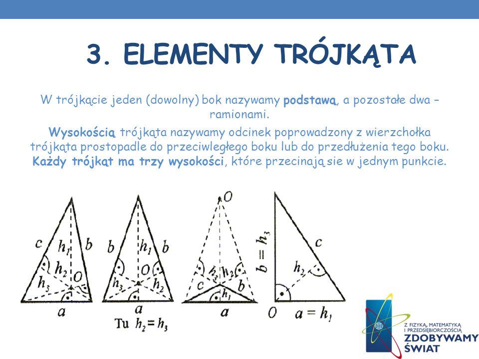 3. ELEMENTY TRÓJKĄTA W trójkącie jeden (dowolny) bok nazywamy podstawą, a pozostałe dwa – ramionami. Wysokością trójkąta nazywamy odcinek poprowadzony