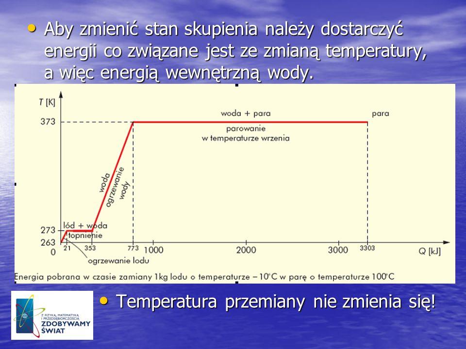Aby zmienić stan skupienia należy dostarczyć energii co związane jest ze zmianą temperatury, a więc energią wewnętrzną wody. Aby zmienić stan skupieni