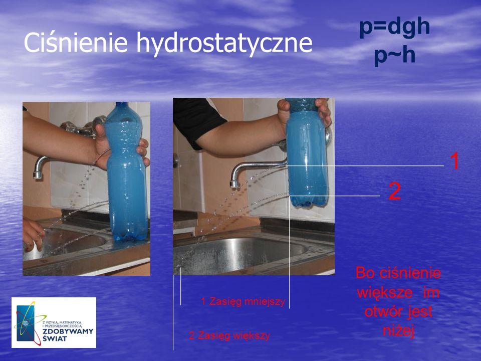 Ciśnienie hydrostatyczne 1 Zasięg mniejszy 2 Zasięg większy 1 2 Bo ciśnienie większe im otwór jest niżej p=dgh p~h