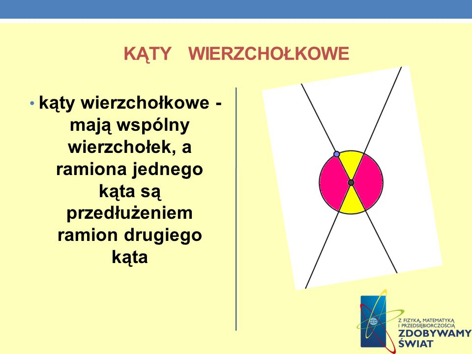 KĄTY WIERZCHOŁKOWE kąty wierzchołkowe - mają wspólny wierzchołek, a ramiona jednego kąta są przedłużeniem ramion drugiego kąta