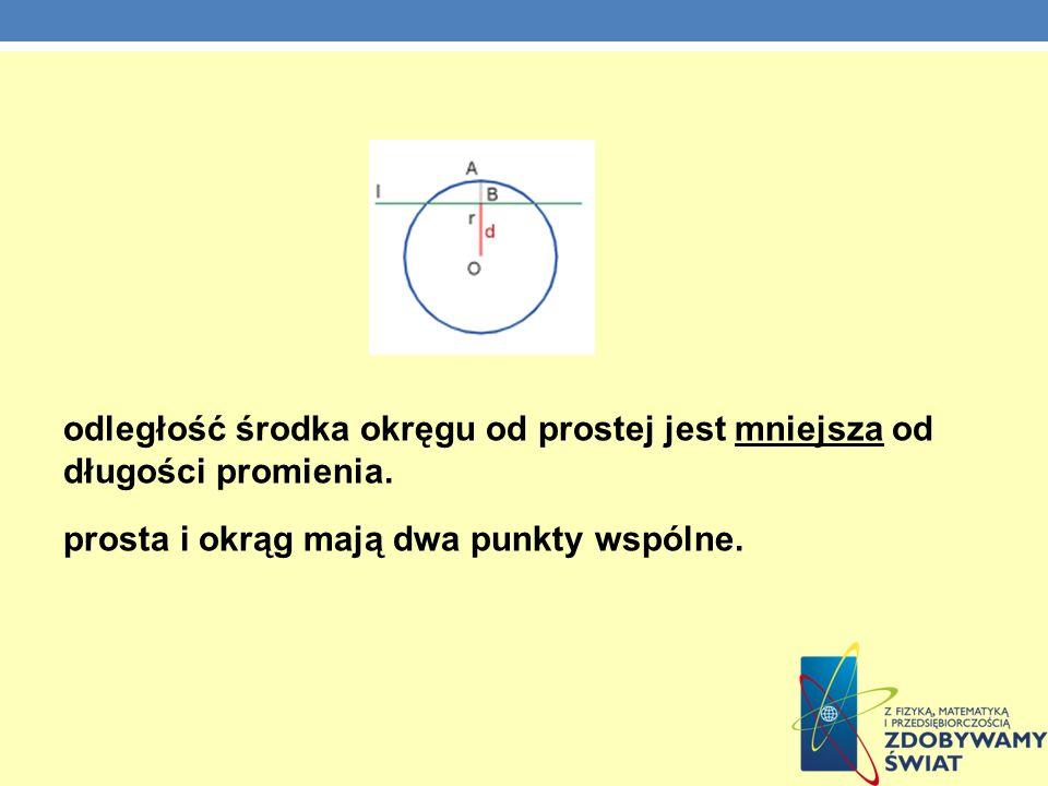 odległość środka okręgu od prostej jest mniejsza od długości promienia. prosta i okrąg mają dwa punkty wspólne.