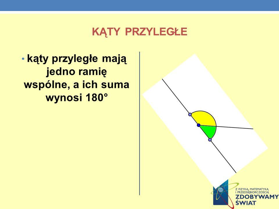 KĄTY PRZYLEGŁE kąty przyległe mają jedno ramię wspólne, a ich suma wynosi 180°