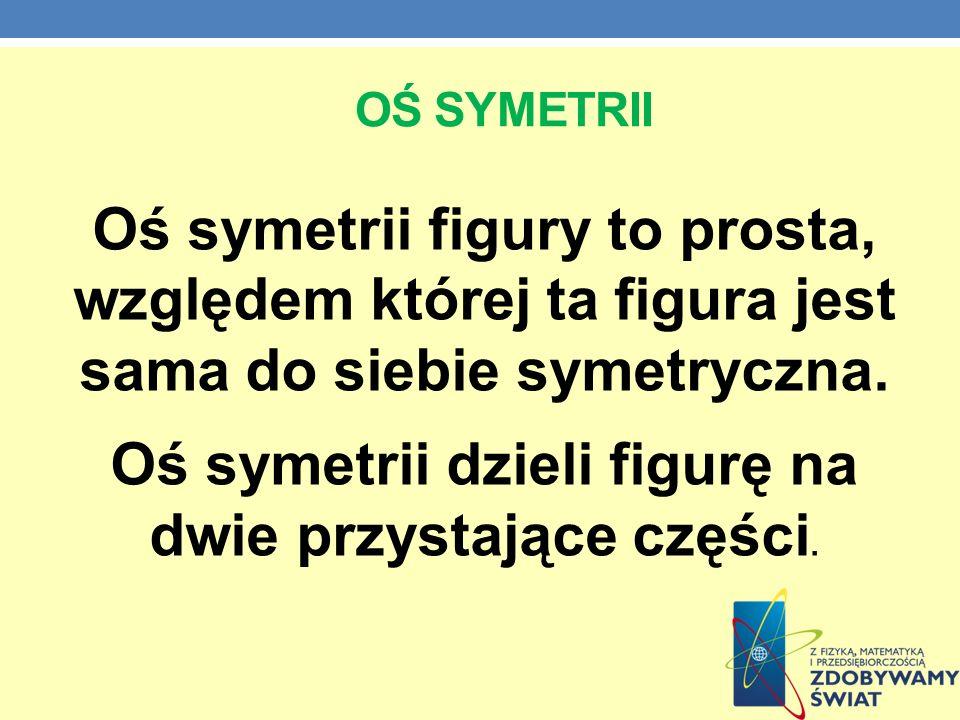 OŚ SYMETRII Oś symetrii figury to prosta, względem której ta figura jest sama do siebie symetryczna. Oś symetrii dzieli figurę na dwie przystające czę