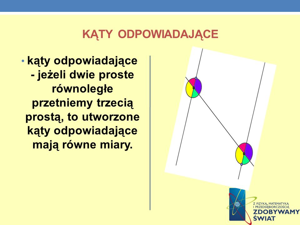 KĄTY ODPOWIADAJĄCE kąty odpowiadające - jeżeli dwie proste równoległe przetniemy trzecią prostą, to utworzone kąty odpowiadające mają równe miary.