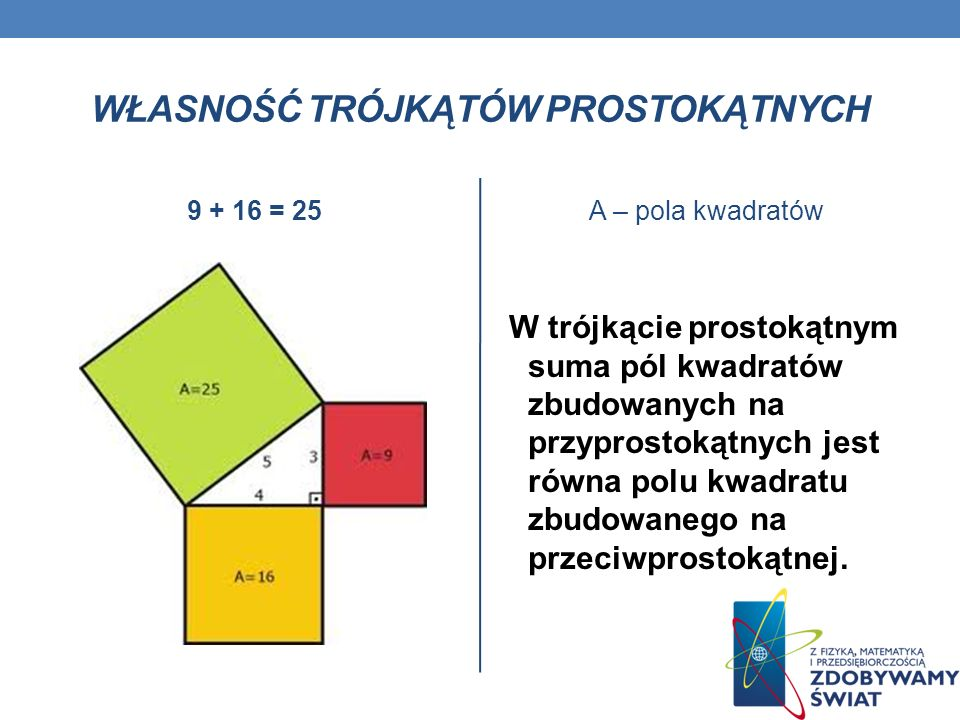 INTERPRETACJA TWIERDZENIA PITAGORASA a² + b² = c² Jeśli trójkąt jest prostokątny, to suma kwadratów długości przyprostokątnych jest równa kwadratowi długości przeciwprostokątnej.