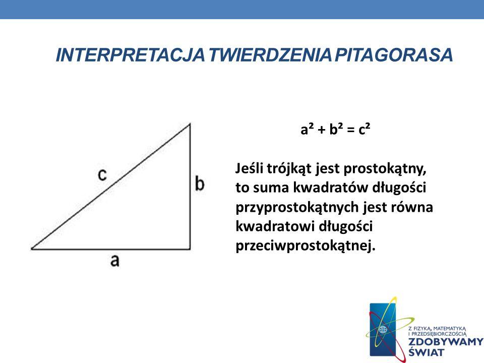 INTERPRETACJA TWIERDZENIA PITAGORASA a² + b² = c² Jeśli trójkąt jest prostokątny, to suma kwadratów długości przyprostokątnych jest równa kwadratowi d