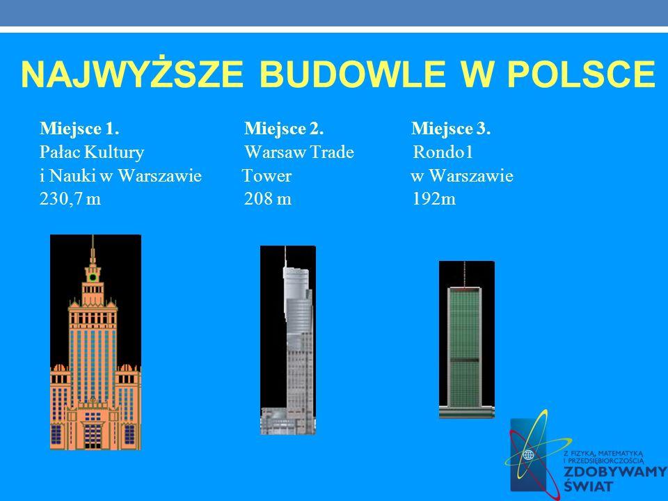 NAJWYŻSZE BUDOWLE W POLSCE Miejsce 1. Miejsce 2. Miejsce 3. Pałac Kultury Warsaw Trade Rondo1 i Nauki w Warszawie Tower w Warszawie 230,7 m 208 m 192m