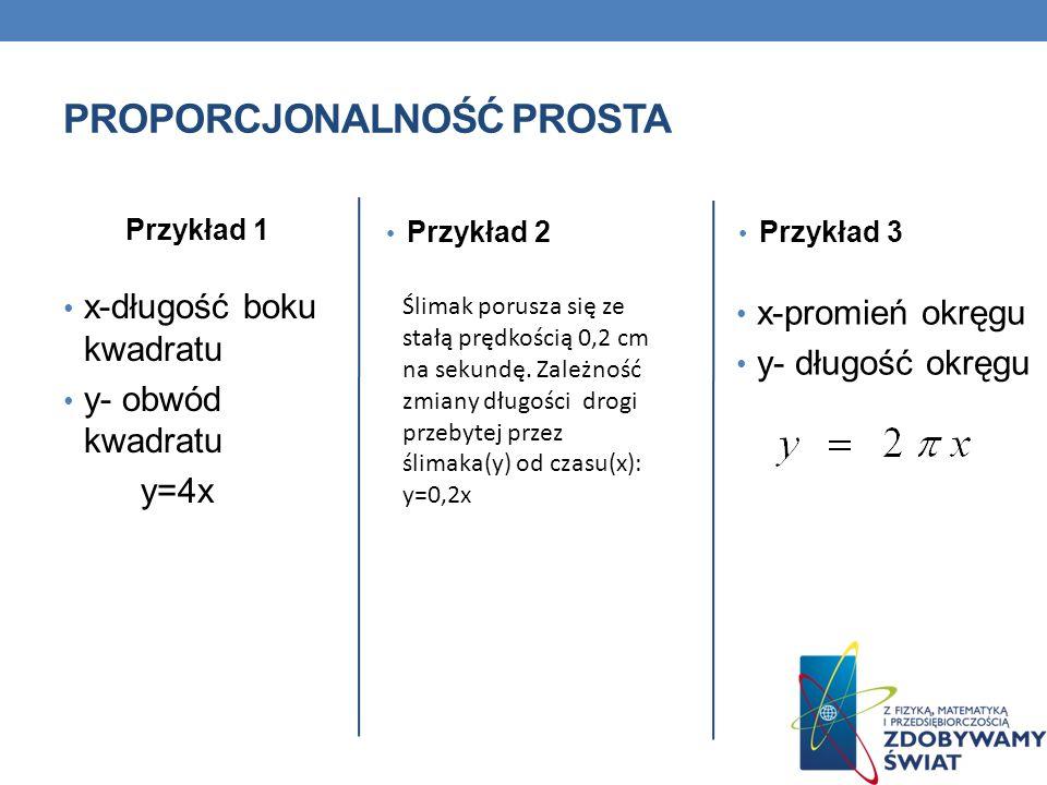 Przykład 1 x-długość boku kwadratu y- obwód kwadratu y=4x Przykład 2 x-promień okręgu y- długość okręgu PROPORCJONALNOŚĆ PROSTA Przykład 3 Ślimak poru